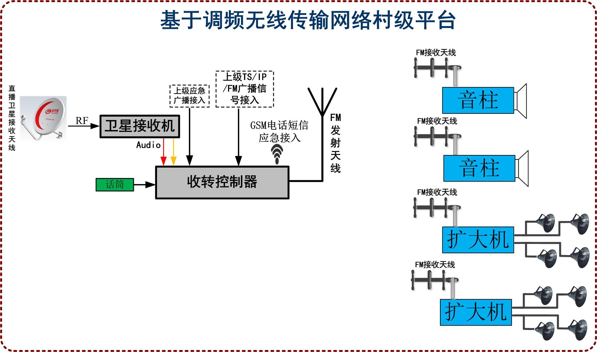 电路 电路图 电子 设计 素材 原理图 2087_1231